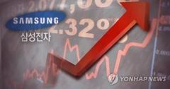 삼성전자, 글로벌 시가총액 18위…1년새 10계단 수직 상승