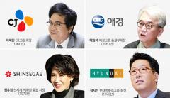 유통가 쥐띠 CEO '이재현·채형석·정지선·정유경'…2020년 과제는?