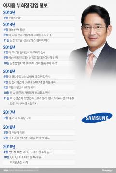 재판부의 '준법경영' 요구…이재용 한 달 만에 화답