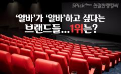 '알바'가 '알바'하고 싶다는 브랜드들…1위는?