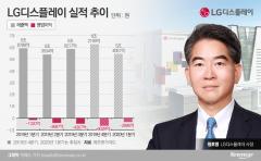"[CES 2020]정호영 LG디스플레이 사장 ""하반기 흑자 전환···대세는 OLED"""