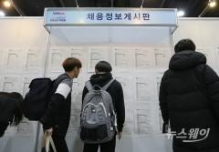 2020 공공기관 채용박람회