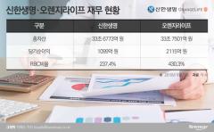 오렌지라이프, 신한금융 완전자회사로···신한생명 합병 속도