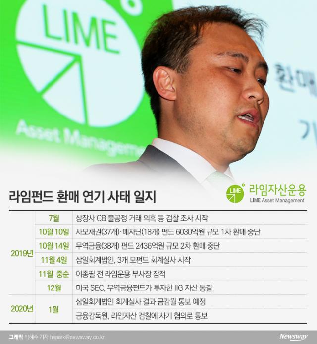 [사건의 재구성]라임의 추락, 업계 1위에서 인가 취소까지