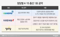 1호 공약 대결 본격화…민주당 '공공 와이파이' vs 한국당 '재정 건전화'