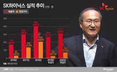 SK하이닉스, 이석희 사장…반도체 회복세 '방긋'