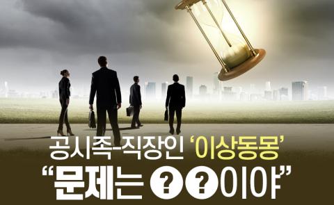 """공시족과 직장인의 '이상동몽' """"문제는 ○○이야"""""""