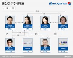 한진家-권홍사-강성부…인물 관계도로 본 한진그룹 운명