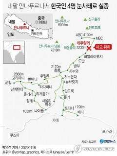 네팔 실종자, 한국민 4명 포함 6명…신속대응팀 급파