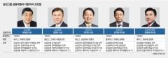삼성 금융사 21일 사장단 인사…생명 대표에 전영묵 유력