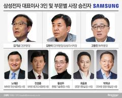 삼성전자, 대표이사 3인 유임···겸직 자리는 후배에 넘겨(종합)