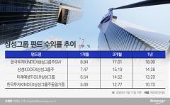 """'전자' 날고 '삼바' 따르고…삼성펀드 """"잘나가네"""""""