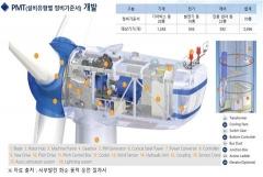 서부발전, 풍력발전 전용 정비관리 모델 개발 성공