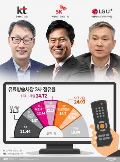 '박정호-구현모-하현회' 파워게임 본격화