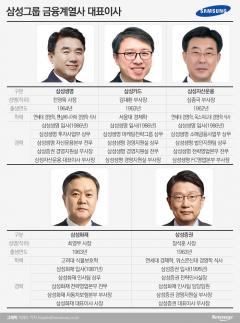 삼성 금융사 CEO 세대교체…생명·미전실 출신 약진(종합)