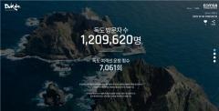 한국해양교통안전공단, '독도 방문객 수 알림서비스' 웹페이지 개설