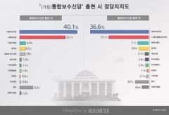 한국당-새보수, 합당 여론조사…지지율 더 낮아져