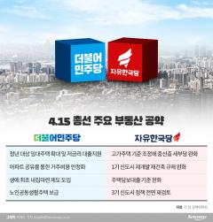 """또 두동강 난 대한민국…""""투기와 전쟁 """"vs """"다시 빚 내 집사라"""""""