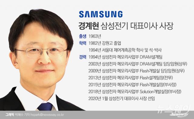 경계현 삼성전기 사장, 경영전략 싹 바꾼다