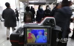 '코로나19' 확산에도···2월 車보험 손해율 상승
