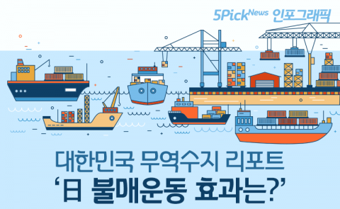 대한민국 무역수지 리포트 '日 불매운동 효과는?'
