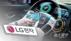 LG전자, 전장사업 흑자전환 속도…車 램프 사업 ZKW로 이관