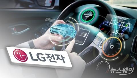 LG전자, 전장사업 흑자전환 속도…車 램프 사업 ZWK로 이관