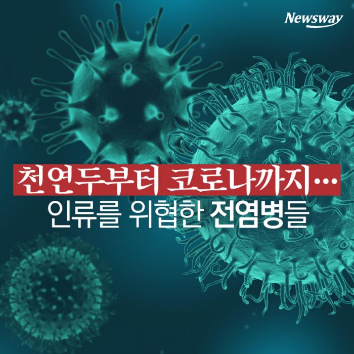 천연두부터 코로나까지…인류를 위협한 전염병들