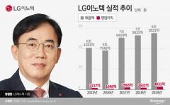 취임 1년차 활짝 웃은 정철동…LG이노텍, 올해가 더 좋다