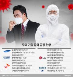 삼성·현대차 등 재계 신종코로나에 '전전긍긍'…중국 공장 잇따라 가동 중단