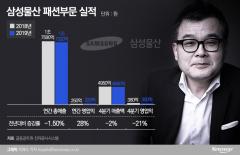 전문경영인 체제 2년 삼성패션…박철규 부문장 과제는?