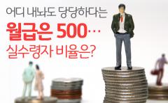 어디 내놔도 당당하다는 월급은 500…실수령자 비율은?