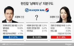 조현아, 동생 조원태 저격…'그룹 정상화' 명분 뒤 숨긴 본심