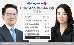 한진칼 분쟁, '캐스팅보트' 쥔 16%가 가른다