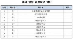 인천시교육청, 연수구 송도동 유·초·중·고 휴업 명령...`신종 코로나` 확산 방지