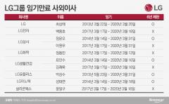 LG그룹, '회계 전문가' 대거 교체