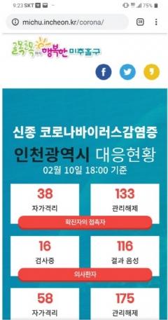 인천 미추홀구, `신종코로나 알리미 사이트` 개설