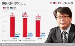 한샘, 2년째 역성장…강승수 회장 승부수는?