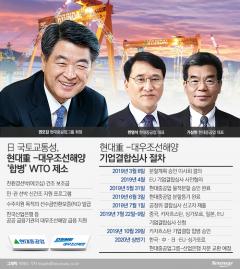 """현대중-대우조선 합병, 日몽니에 발목?…""""기업결합심사와 무관"""""""