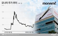 [stock&톡]모나미, '지소미아 폐기' 언급에 6개월 만에 상한가