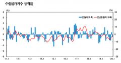 1월 수출입물가 한달만에 나란히 하락…환율·유가 영향