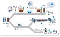 인천시, 국토교통부 `2020년 스마트시티 챌린지 본사업` 사업지 최종 선정