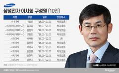 삼성전자, 이사회 떠나는 이상훈…차기 의장 누가될까?