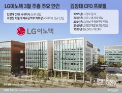 8년만에 CFO 바꾼 LG이노텍…정철동·김창태 투톱체제로