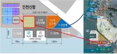 인천항만공사, 인천신항 배후단지 복합물류 클러스터 입주기업 재선정