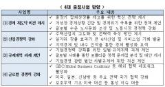 전경련 정기총회 개최…올해 4대 중점사업 발표