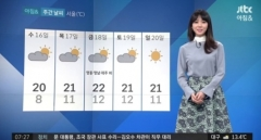김민아 기상캐스터, 발열 증세 자가 격리…JTBC '아침&'결방