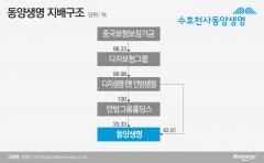 동양생명, 안방보험 출신 의장 잇따라 사임