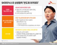 최태원의 협력사 '상생'…SK하이닉스 '반도체 아카데미' 확대