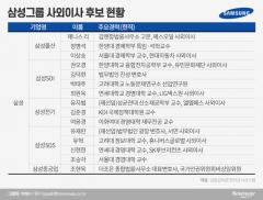 삼성·SK '학계·관료'  LG '학계'…기업별 선호 사외이사 제각각